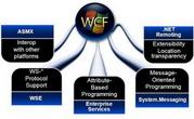 دانلود فیلم آموزش جامع WCF در VB.NET 2008